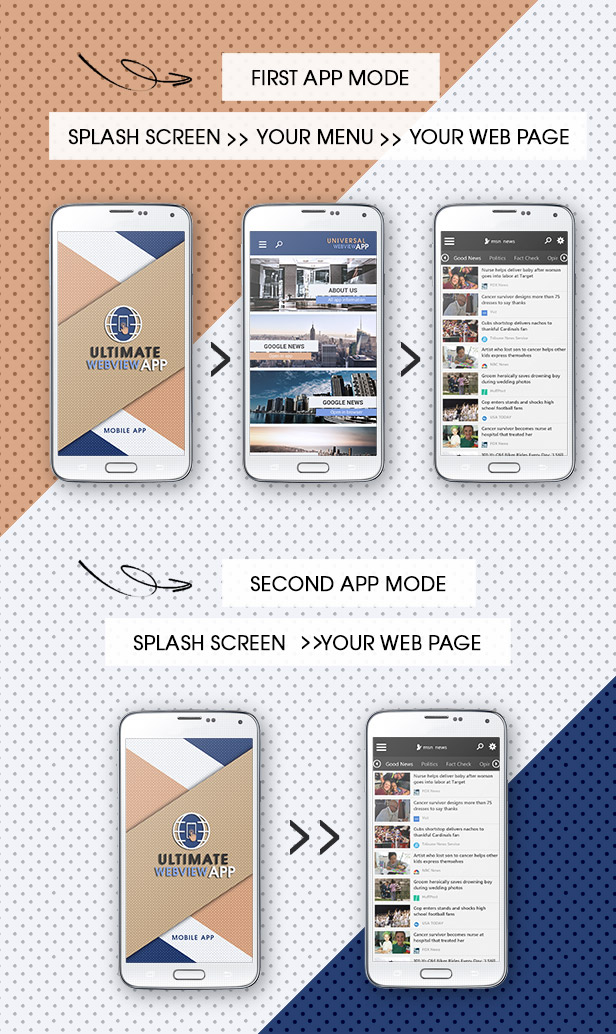 Ultimate Webview App - Android [ AdMob & Push Notifications ] - 5