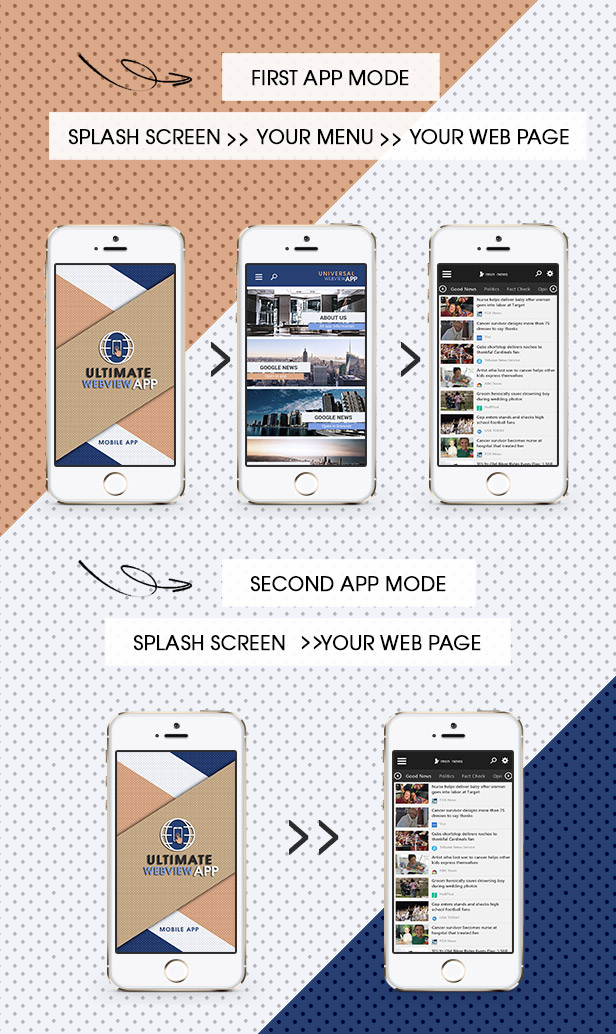 Ultimate Webview App - iOS [ AdMob & Push Notifications ] - 4